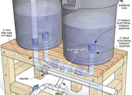 How to Build a Rain Barrel - Article | The Family Handyman