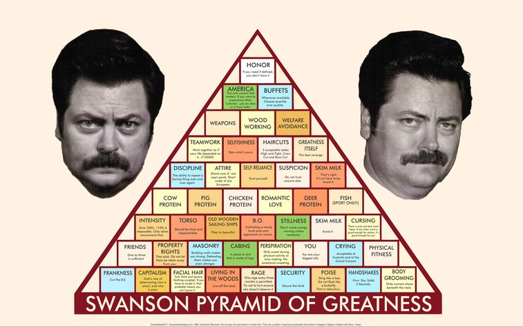 Ron Swanson Pyramid of Greatness