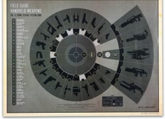 A Field Guide to the Handheld Weapons of SciFi Poster
