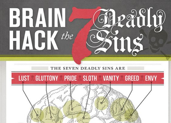 Brain Hacking the 7 Deadly Sins: Fighting Against Your Animal Nature – News Watch