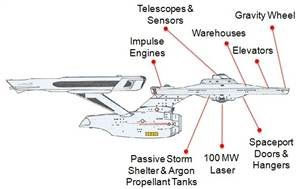 Spaceship Enterprise in 20 years? Beam me up! - Technology & science - Space - msnbc.com