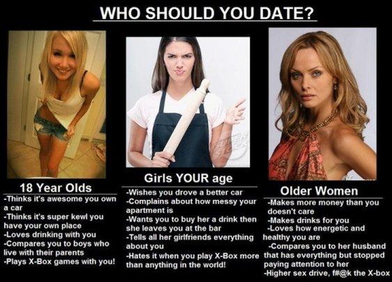 Who should you date | Picshag.com