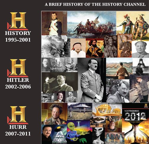 History of the History Channel