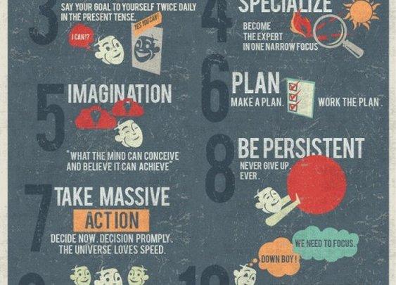 My Motiviation / Think & Grow Rich in 13 Steps.