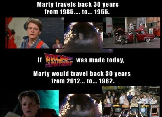 If Back to the Future happened in 2012