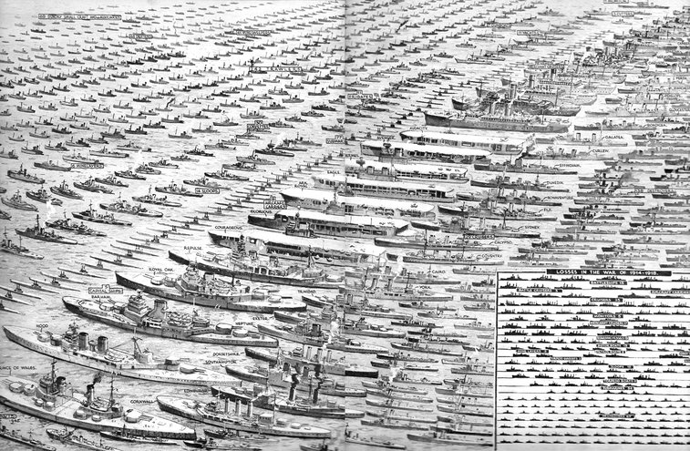 Detailed Graphic Shows Every British Navy Ship Lost In World War II