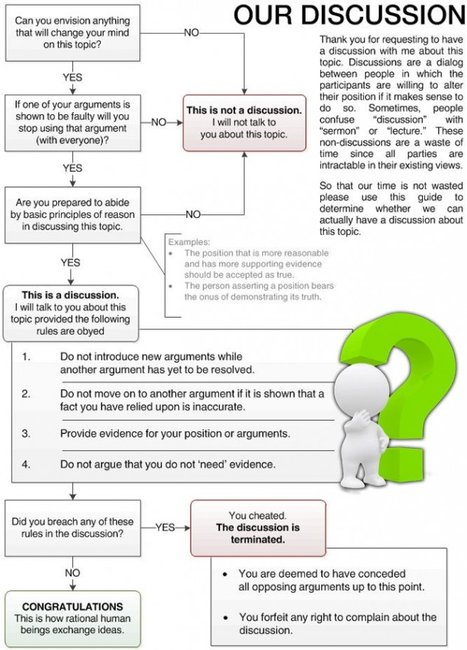 A flowchart to help you determine if you're having a rational discussion - 22 Words