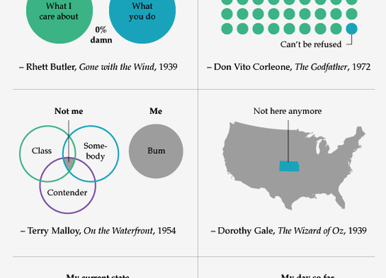Great Movie Quotes in Infographics | philip emmanuele dot net