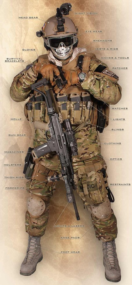 opsgear com tactical gear military gear police gear for every