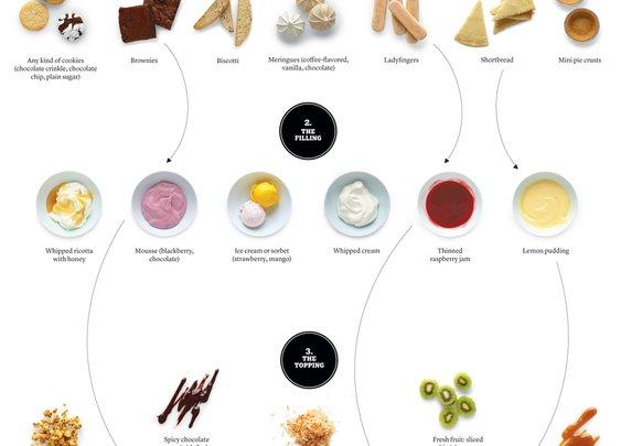 The No-Fuss Dessert Generator - NYTimes.com