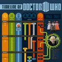 Crazy Long Doctor Who Timeline