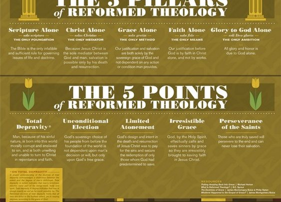 Reformed Theology Art Prints by Tim Challies - Shop Canvas and Framed Wall Art Prints at Imagekind.com