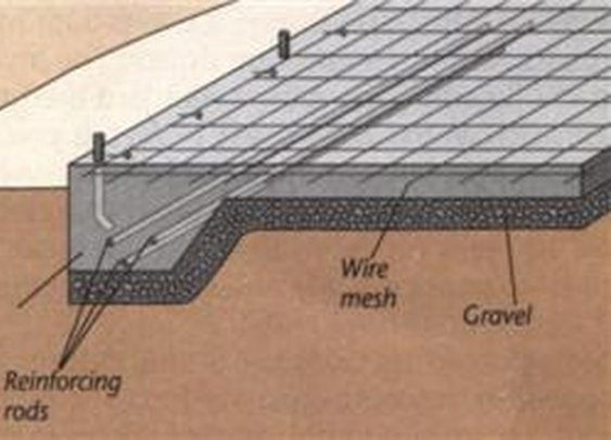 Concrete Foundation - Three Types of Concrete Foundations  - The Concrete Network