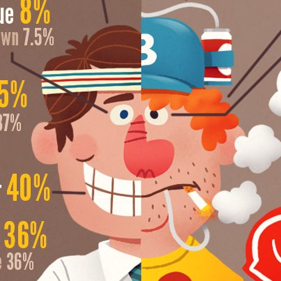 What Women Want [infographic]