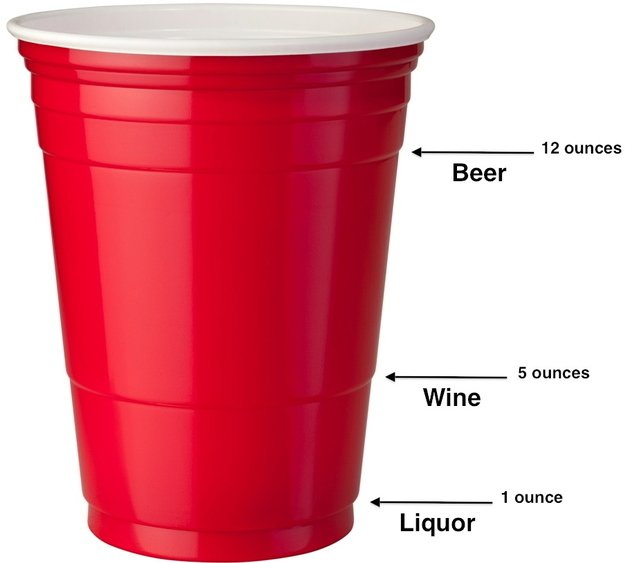 The Lines On A Solo Cup Actually Mean Something