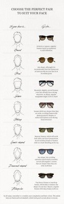 Choosing the perfect pair of sunglasses for your face shape