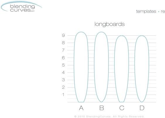 Blending Curves - free downloadable printable surfboard templates