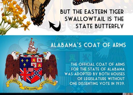 Alabama Symbols & Icons