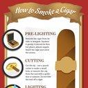 [INFOGRAPHIC] How to Smoke Cigars «  CheapHumidors.com Blog