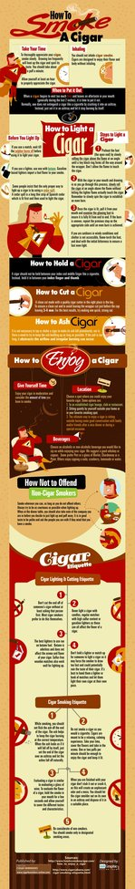 How To Enjoy a Cigar
