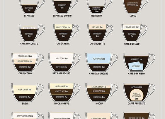 Espresso Guidelines on imgfave