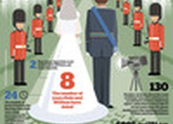 Great Infographic about The Royal Wedding