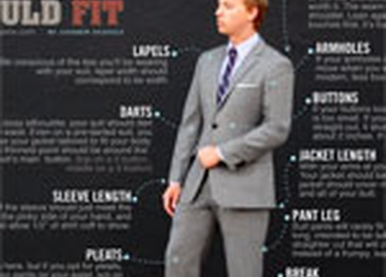 How suits should fit