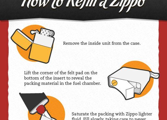 Don't set yourself on fire. Learn how to refill that Zippo properly.