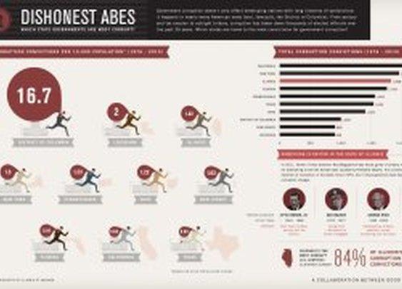 Infographics  |  thethingaboutflying