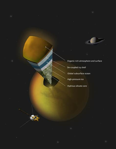 More clues that Saturn moon hides ocean