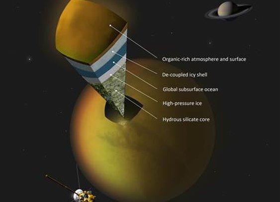 More clues that Saturn moon hides ocean