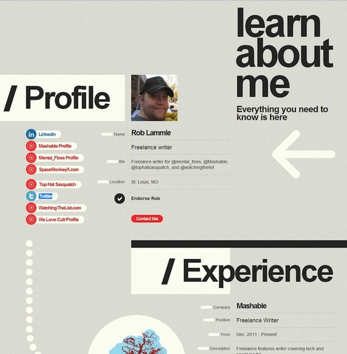 The Pros and Cons of 4 Personal Branding Sites
