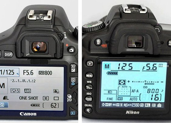 Photography Tutorial: A Quick Guide to Understanding Your DSLR Camera | Kevin & Amanda