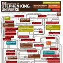Stephen King - connections
