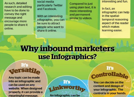 How to Create an Awesome Infographic [INFOGRAPHIC]