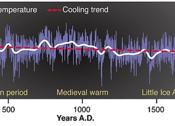 Tree-ring study proves that climate was WARMER in Roman and Medieval times than it is in the modern industrial age | Mail Online