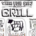 Where Food Goes On The Grill | Food Republic