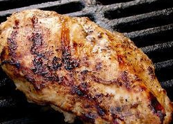 Top Grilled Chicken Recipes