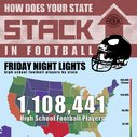 Ranking the Best Football States (INFOGRAPHIC)   STACK