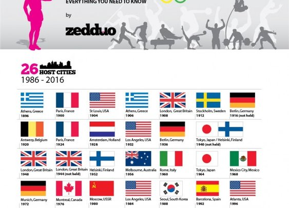 Olympic Time!