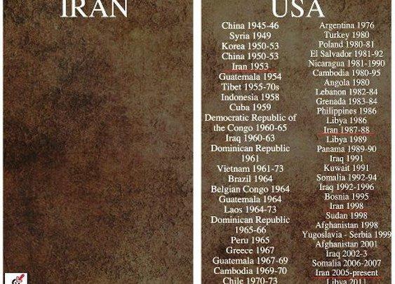 The Evil Empire vs. Iran «  LewRockwell.com Blog