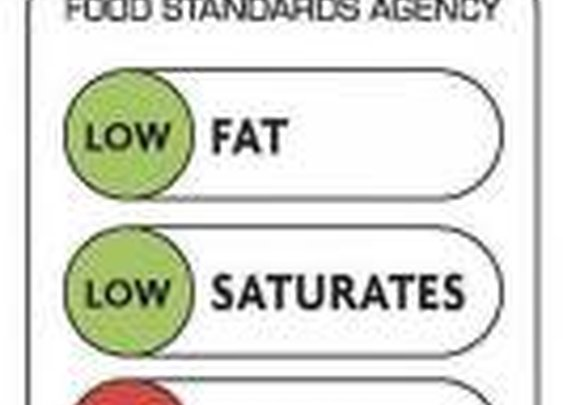 Red = Don't Eat: Simple Food Labels and the Effective Illusion of Control