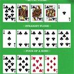 A Visual Guide to Poker Hands & Descriptions | Primer