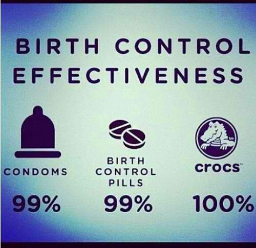 Birth Control Effectiveness
