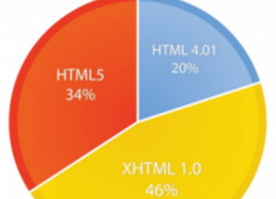 HTML5 vs. Apps: Why The Debate Matters, And Who Will Win