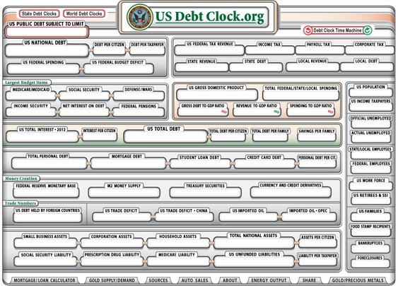 U.S. National Debt Clock : Real Time