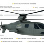 Sikorsky S-97 RAIDER™ Aircraft Overview