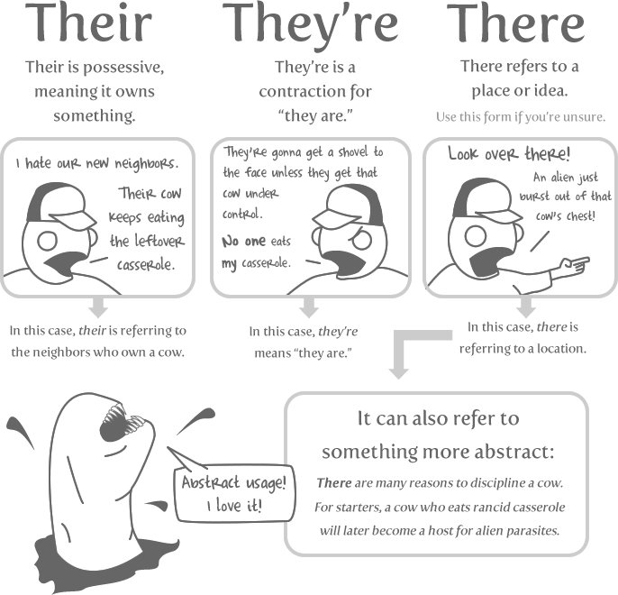 10 Words You Need to Stop Misspelling - The Oatmeal