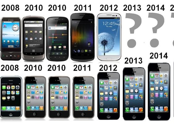 Smartphone Evolution