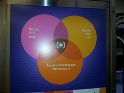 Ad Agencies Who Don't Understand How Venn Diagrams Work